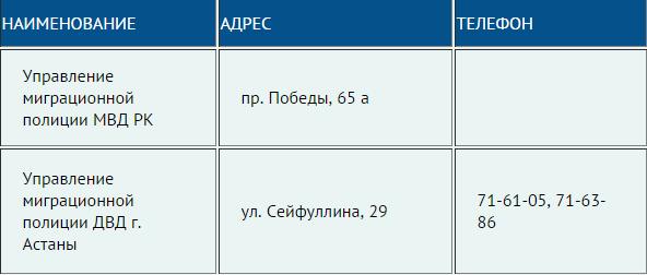 Где оформить загранпаспорт в москве быстро